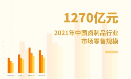 卤制品行业数据分析:2021年中国卤制品行业市场零售规模将达1270亿元