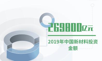 新材料行业数据分析:2019年中国新材料投资金额达269800亿元