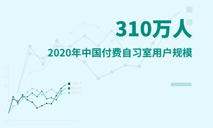 付费行业数据显示:2020年中国付费自习室用户规模为310万人