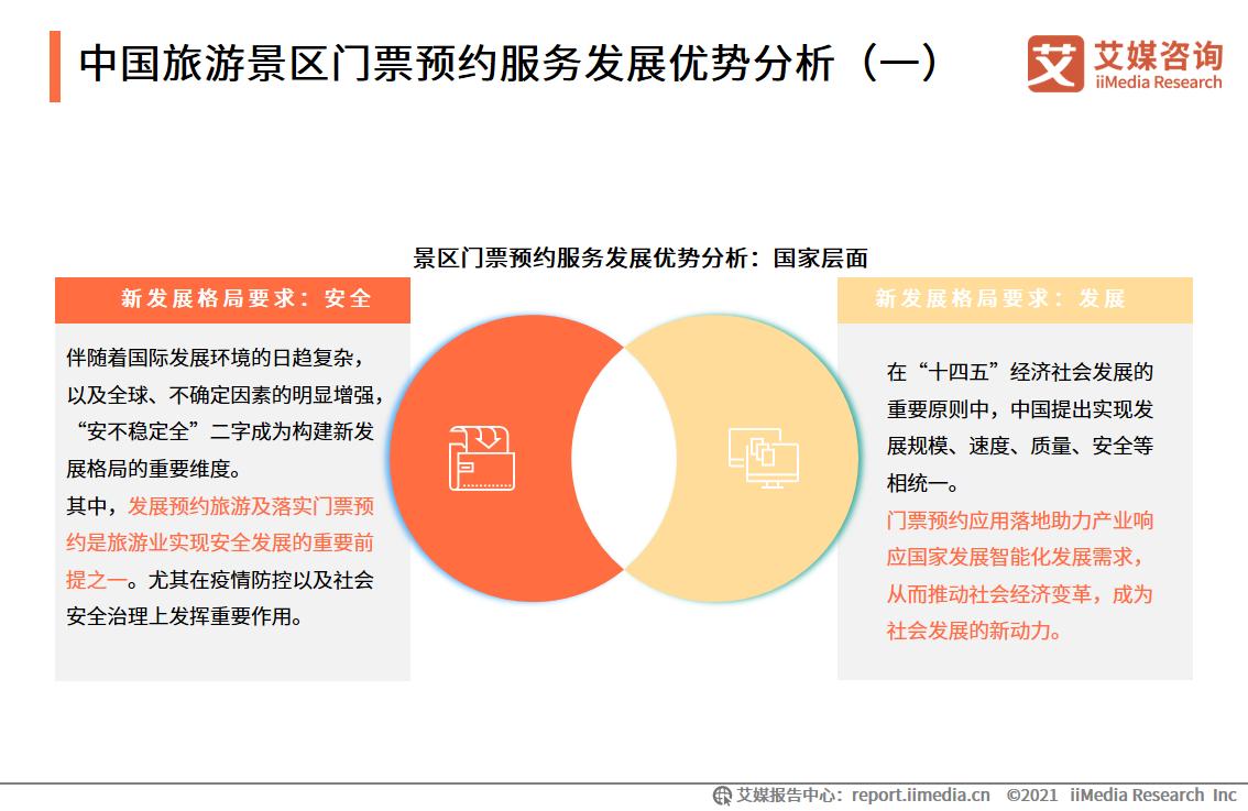中国旅游景区门票预约服务发展优势分析(一)