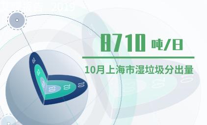 垃圾分类行业数据分析:2019年10月上海市湿垃圾分出量为8710吨/日