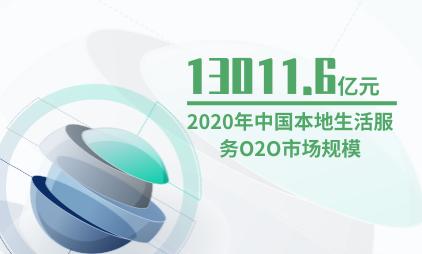 本地生活行业数据分析:2020年中国本地生活服务O2O市场规模预计达13011.6亿元