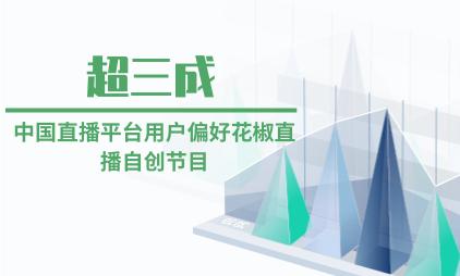 直播行业数据分析:超三成中国直播平台用户偏好花椒直播自创节目