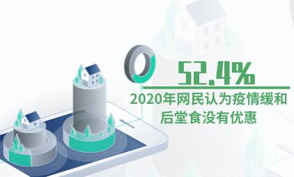 餐饮行业数据分析:2020年中国52.4%网民认为疫情缓和后堂食没有优惠