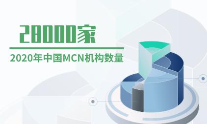 MCN行业数据分析:2020年中国MCN机构数量预计达到28000家