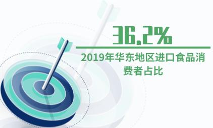 食品行业数据分析:2019年华东地区进口食品消费者占比36.2%