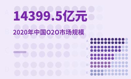 电商行业数据分析:2020年中国O2O市场规模达14399.5亿元