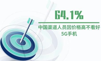 5G手机行业数据:64.1%中国渠道人员因价格高不看好5G手机