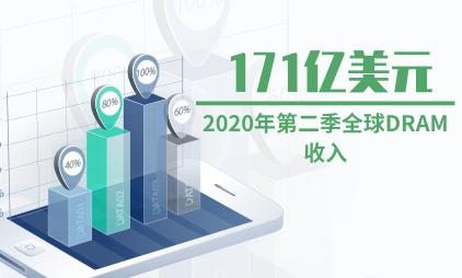 DRAM行业数据分析:2020年第二季全球DRAM收入达171亿美元