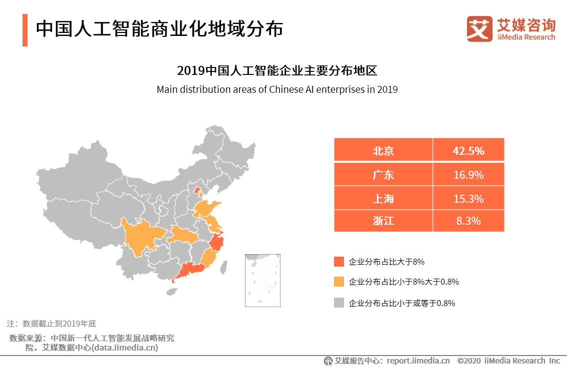 中国人工智能商业化地域分布
