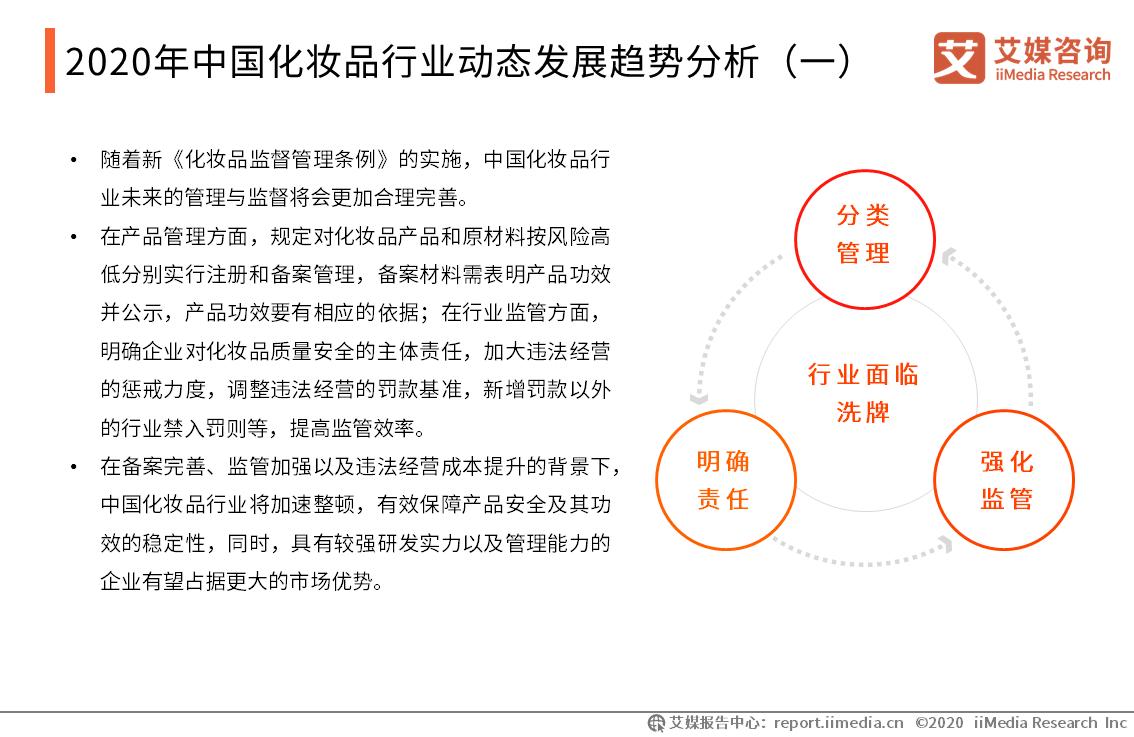 2020年中国化妆品行业动态发展趋势分析(一)