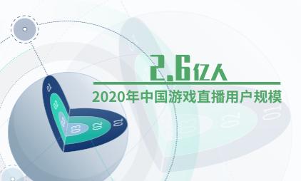 直播行业数据分析:2020年中国游戏直播用户规模为2.6亿人