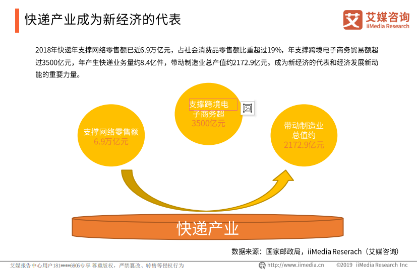 """""""小米快递""""商标审核通过,中国快递行业将往何处发展"""