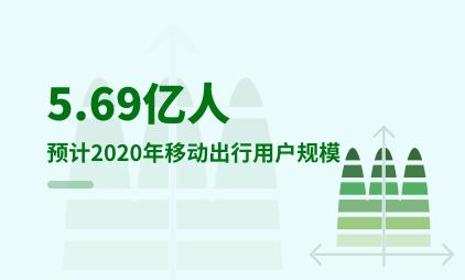 移动出行数据:预计2020年移动出行用户规模达到5.69亿人