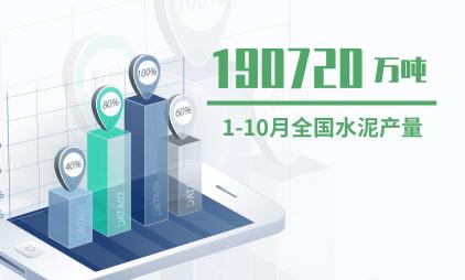 水泥行业数据分析:2019年1-10月全国水泥产量为190720万吨