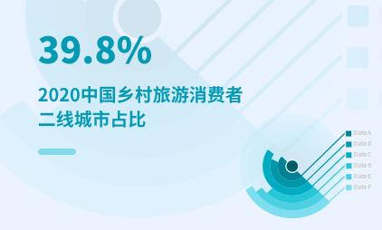 旅游行业数据分析:2020中国乡村旅游消费者来自二线城市的占比为39.8%