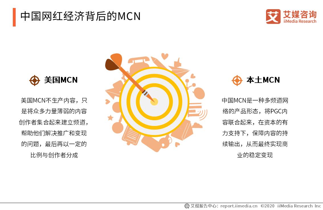 中国网红经济背后的MCN