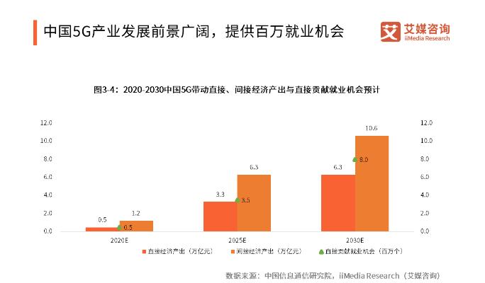 中国移动5G大单揭幕:华为成最大赢家,将全面加快5G部署