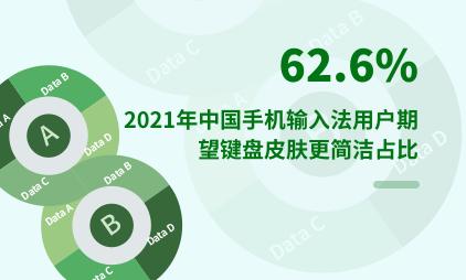 输入法行业数据分析:2021年中国62.6%手机输入法用户期望键盘皮肤更简洁