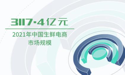 电商行业数据分析:2021年中国生鲜电商市场规模将达到3117.4亿元