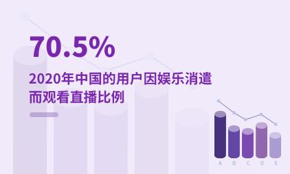 在线直播行业数据分析:2020年中国70.5%的用户因娱乐消遣而观看直播