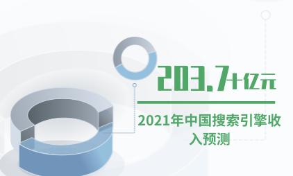 搜索引擎行业数据分析: 2021年中国搜索引擎收入将超过2千亿元