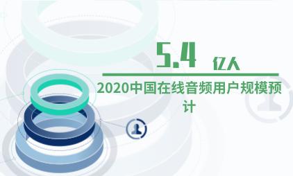 音乐行业数据分析: 2020中国在线音频用户规模预计达5.4亿人
