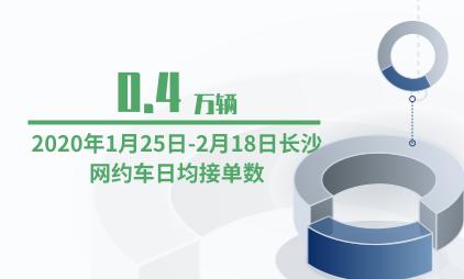 网约车行业数据分析:2020年1月25日-2月18日长沙网约车日均接单数为0.4万辆