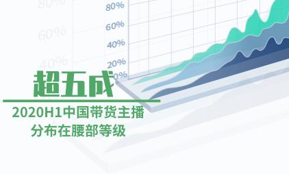 直播行业数据分析:2020H1中国带货主播超五成分布在腰部等级