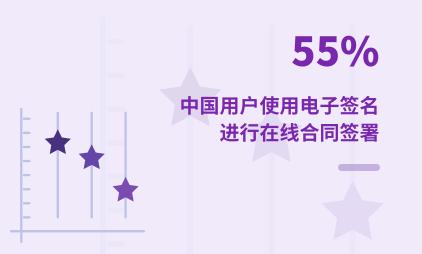 电子签名行业数据分析:2021年中国55%用户使用电子签名进行在线合同签署