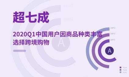 跨境电商数据行业分析:2020Q1中国超七成用户因商品种类丰富选择跨境购物