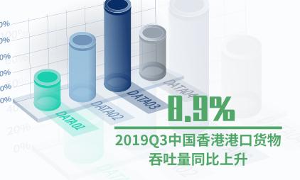 对外贸易数据分析:2019Q3中国香港港口货物吞吐量同比上升8.9%