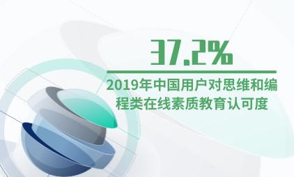 在线教育行业数据分析:2019年中国用户对思维和编程类在线素质教育认可度为37.2%