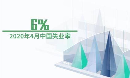 就业市场数据分析:2020年4月中国失业率达6%