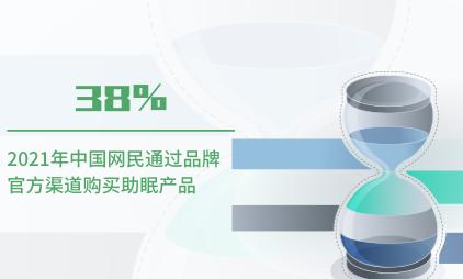 睡眠经济数据分析:2021年中国38%网民通过品牌官方渠道购买助眠产品