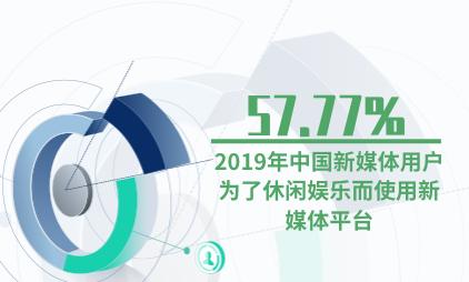 新媒体行业数据分析:2019年中国57.77%新媒体用户为了休闲娱乐而使用新媒体平台