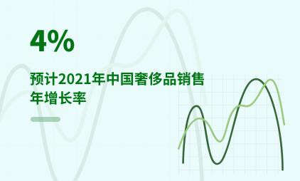 奢侈品行业数据分析:预计2021年中国奢侈品销售年增长率为4%