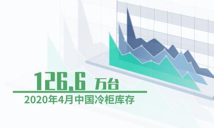 家电行业数据分析:2020年4月中国冷柜库存为126.6万台