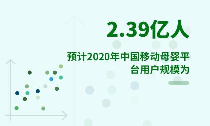母婴行业数据分析:预计2020年中国移动母婴平台用户规模为2.39亿人