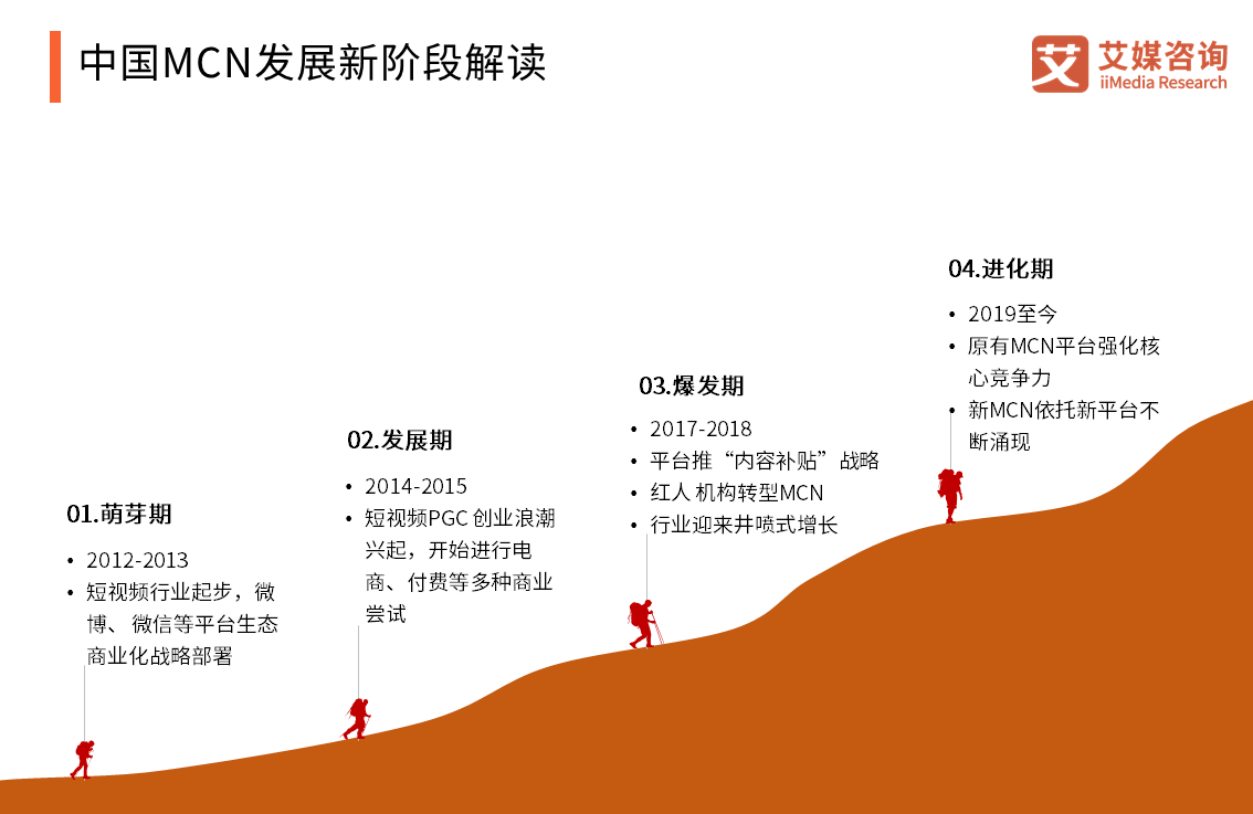 中国MCN发展新阶段解读