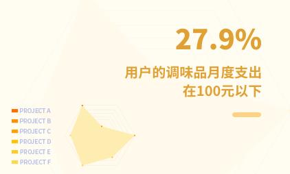 调味品行业数据分析:2021年中国27.9%用户的调味品月度支出在100元以下