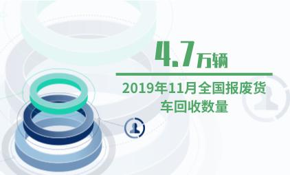 汽车行业数据分析:2019年11月全国报废货车回收数量为4.7万辆