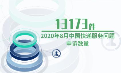 快递行业数据分析:2020年8月中国快递服务问题申诉数量为13173件