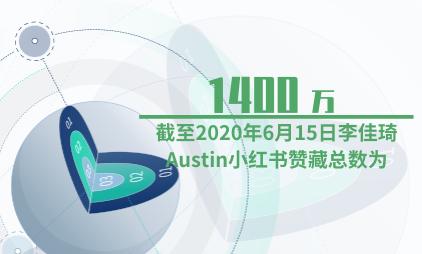 电商行业数据分析:截至2020年6月15日李佳琦Austin小红书赞藏总数为1400万