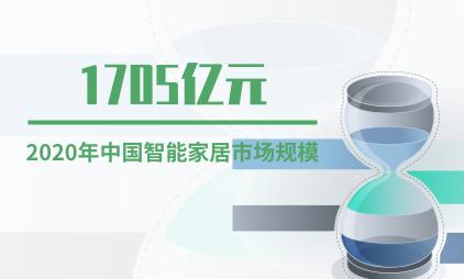 AI行业数据分析:预计2020年中国智能家居市场规模达1705亿元