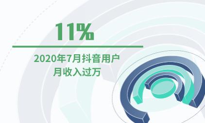 短视频行业数据分析:2020年7月11%抖音用户月收入过万
