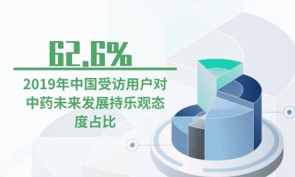 中药行业数据分析:2019年中国62.6%受访用户对中药未来发展持乐观态度