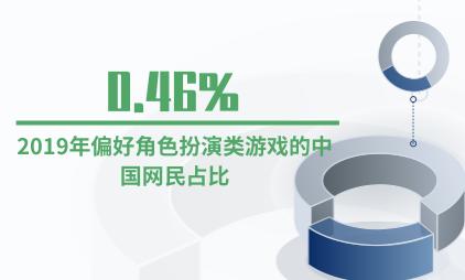 游戏行业数据分析:2019年偏好角色扮演类游戏的中国网民占比0.46%