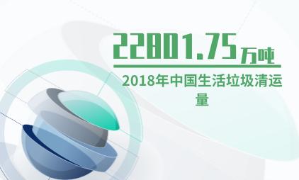 垃圾分类行业数据分析:2018年中国生活垃圾清运量达到22801.75万吨