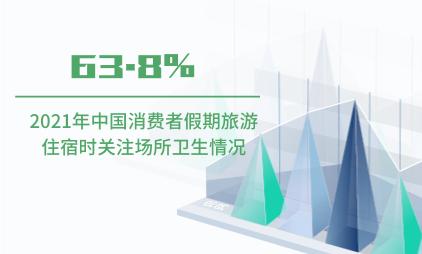 五一出游数据分析:2021年中国63.8%消费者假期旅游住宿时关注场所卫生情况